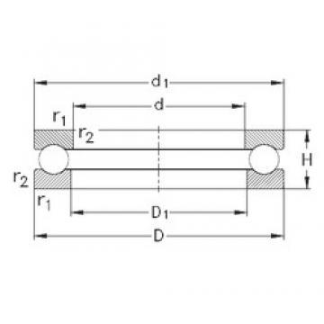 NKE 51156-MP thrust ball bearings