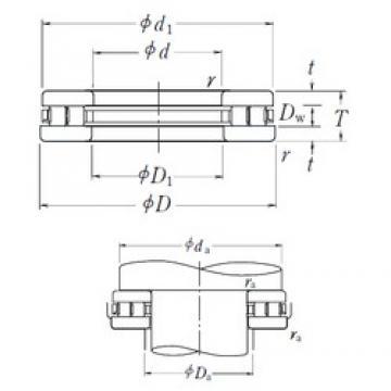 NSK 300TMP11 thrust roller bearings