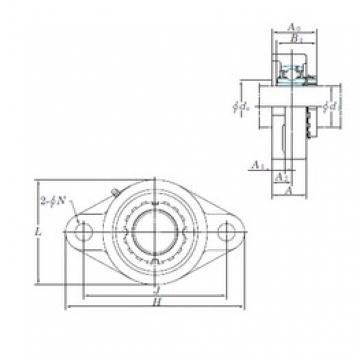KOYO UKFL322 bearing units