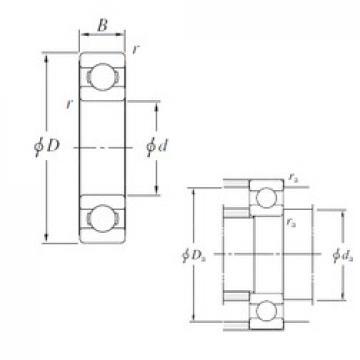 440 mm x 619 mm x 75 mm  KOYO SB8862A deep groove ball bearings