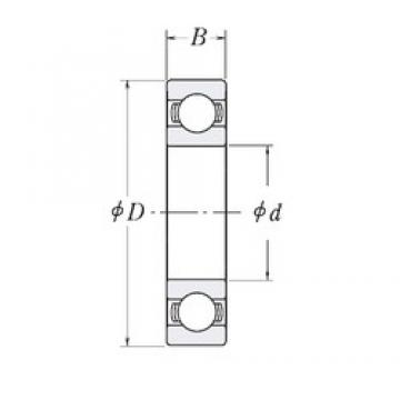 34,925 mm x 63,5 mm x 11,1125 mm  RHP KLNJ1.3/8 deep groove ball bearings