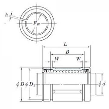 KOYO SDM20AJMG linear bearings