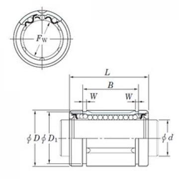 KOYO SDM80 linear bearings