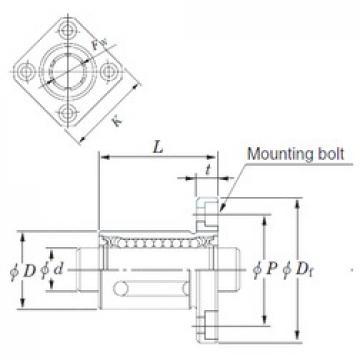 KOYO SDMK20 linear bearings