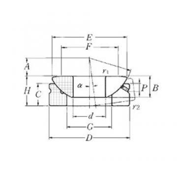 60 mm x 150 mm x 37 mm  NTN SAT60 plain bearings