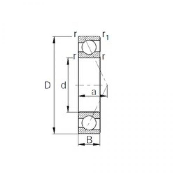 30 mm x 55 mm x 13 mm  CYSD 7006C angular contact ball bearings #3 image
