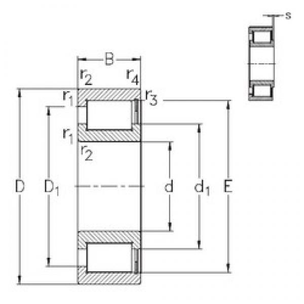 710 mm x 950 mm x 140 mm  NKE NCF29/710-V cylindrical roller bearings #3 image