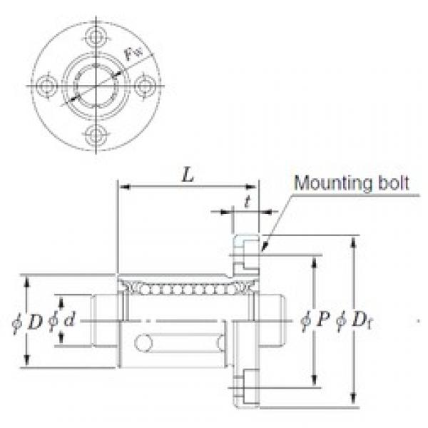 KOYO SDMF13 linear bearings #3 image